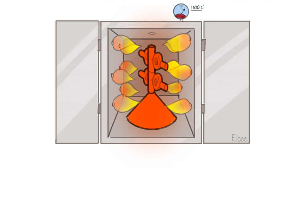 Shell baking, part of the process of investment casting