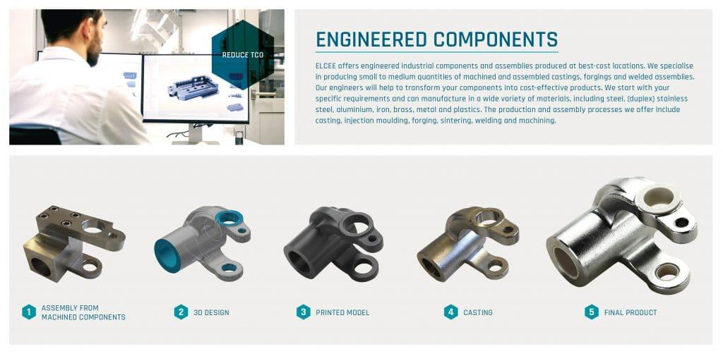 engineered components brochure
