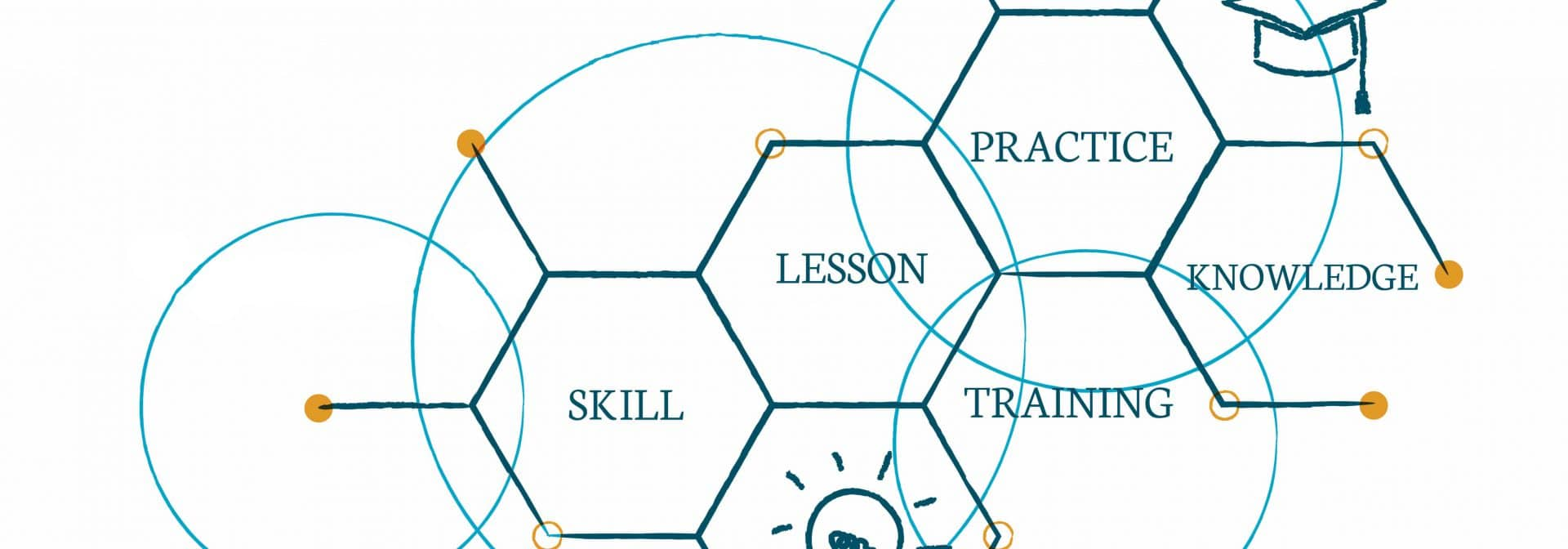ELCEE Academy: free webinars